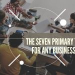 The Seven Primary Tasks For Any Orange County Business Team